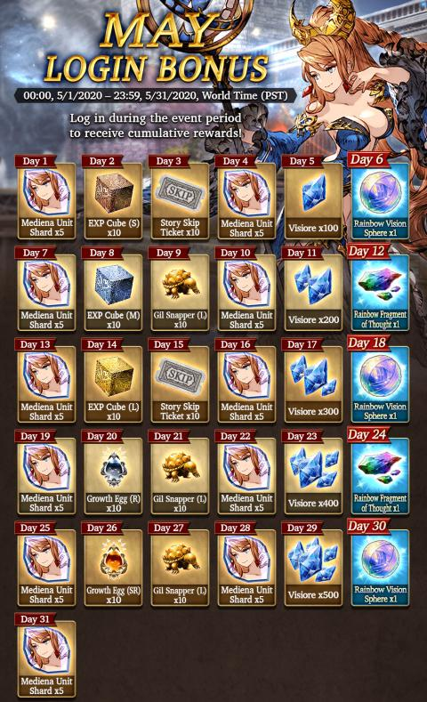2020 May Login Bonus & Monthly Missions (Global)